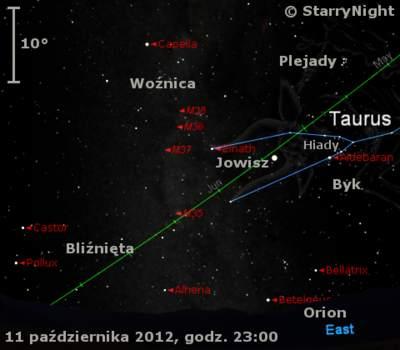 Położenie Jowisza wdrugim tygodniu października 2012 r.