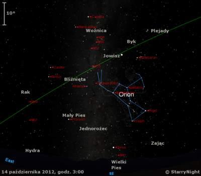 Położenie radiantu Orionidów iJowisza wdrugim tygodniu października 2012 r.