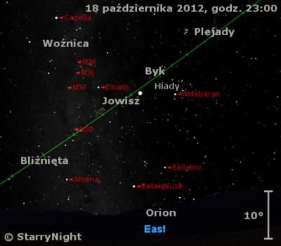 Położenie Jowisza wtrzecim tygodniu października 2012 r.