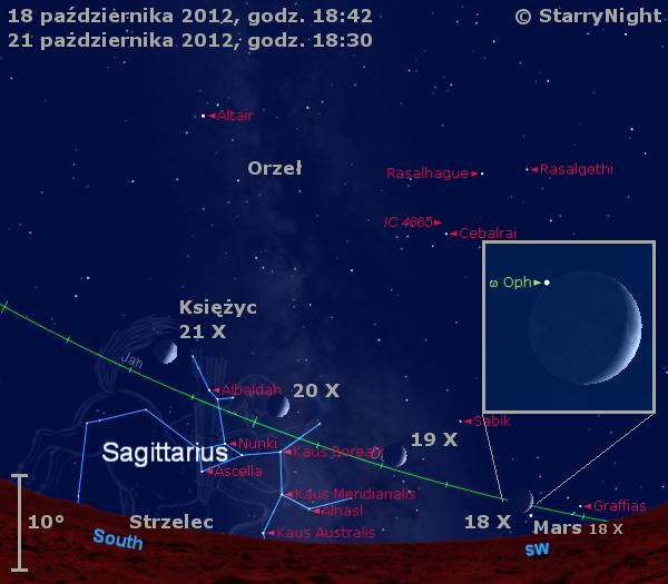 Położenie Księżyca i Marsa w trzecim tygodniu  października 2012 r.