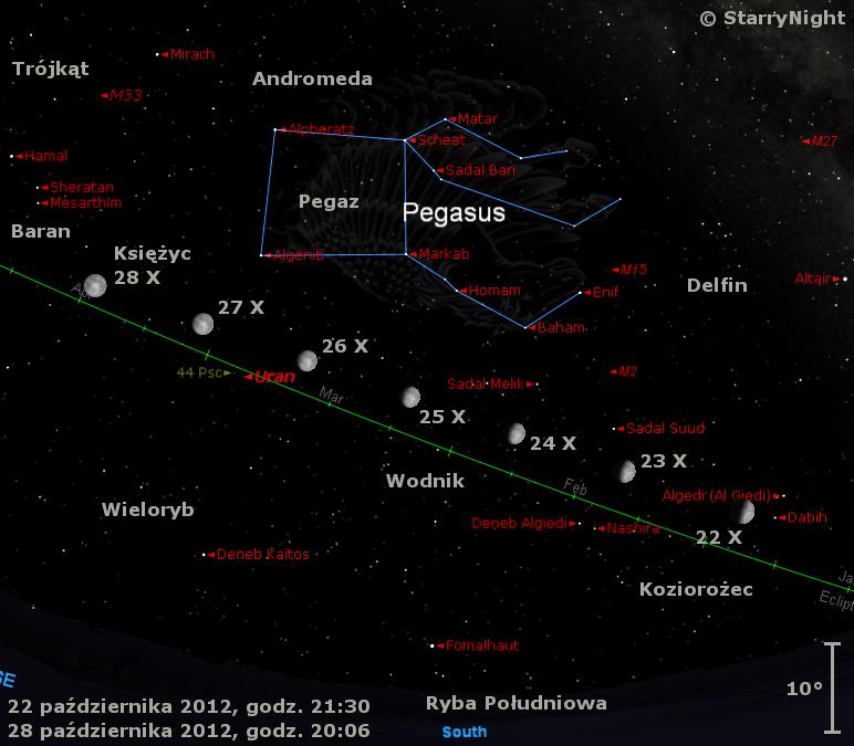 Położenie Księżyca w czwartym tygodniu października 2012 r.