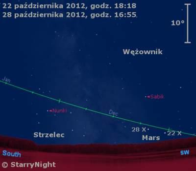Położenie Marsa wczwartym tygodniu października 2012 r.
