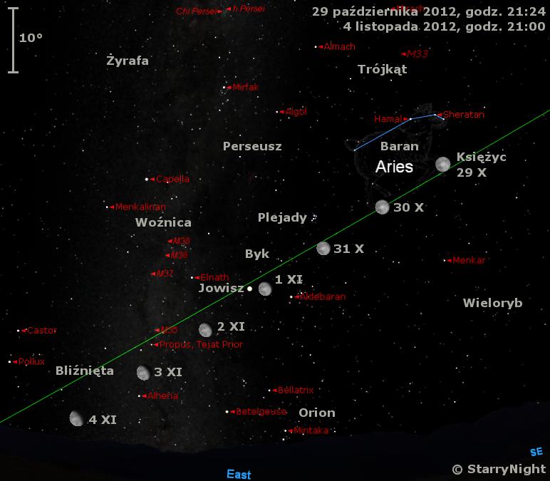 Położenie Księżyca i Jowisza na przełomie października i listopada 2012 r.