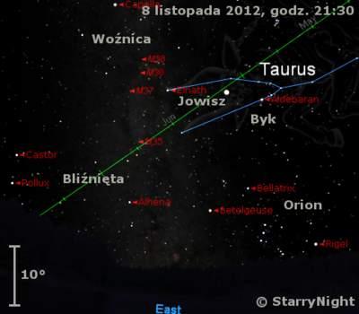Położenie Jowisza wdrugim tygodniu listopada 2012 r.