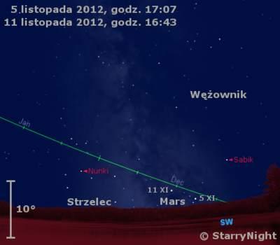 Położenie Marsa wdrugim tygodniu listopada 2012 r.
