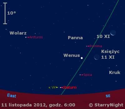 Położenie Saturna wdrugim tygodniu listopada 2012 r.