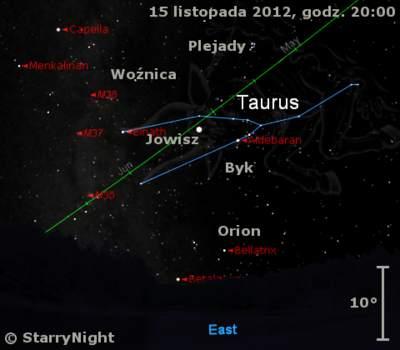 Położenie Jowisza wtrzecim tygodniu listopada 2012 r.