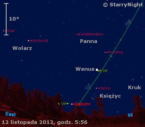 Położenie Wenus, Saturna i Księżyca w trzecim tygodniu listopada 2012 r.