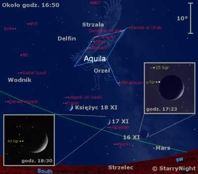 Położenie Księżyca iMarsa wtrzecim tygodniu  listopada 2012 r.