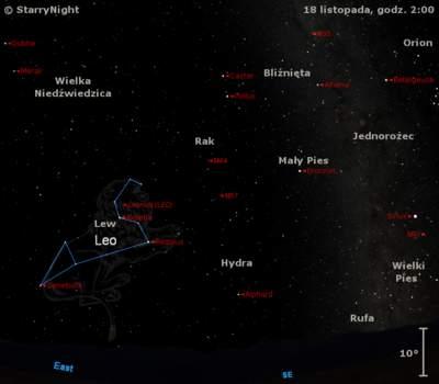Położenie Księżyca orazplanetJowisz, Saturn iNeptun wtrzecim tygodniu listopada 2020 r.