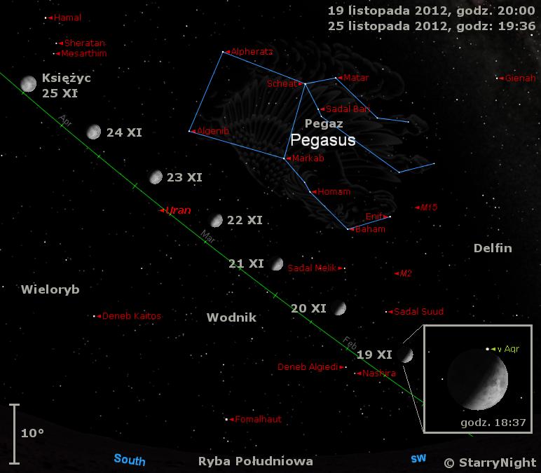 Położenie Księżyca i Urana w czwartym tygodniu listopada 2012 r.