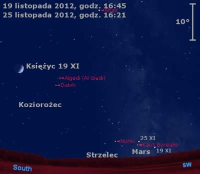 Położenie Marsa wczwartym tygodniu listopada 2012 r.
