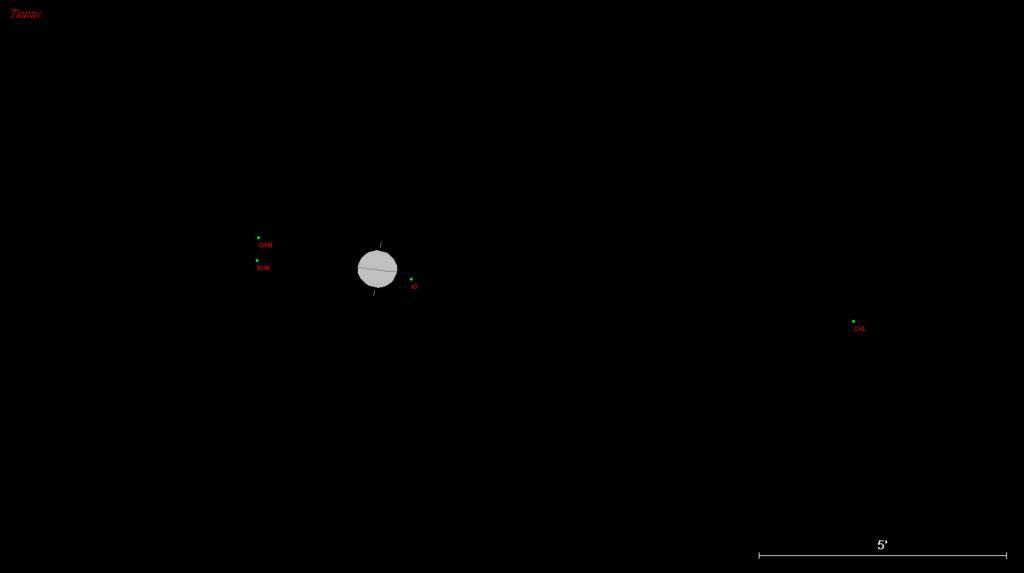 Księżyce Jowisza, 3 grudnia 2012, 2:00