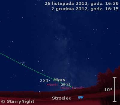 Położenie Marsa w końcu listopada 2012 r.