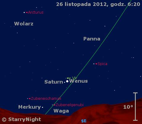 Położenie Wenus, Saturna i Merkurego