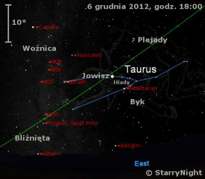 Położenie Jowisza podkoniec pierwszej dekady grudnia 2012 r.