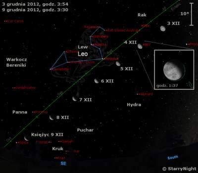 Położenie Księżyca podkoniec pierwszej dekady grudnia 2012 r.