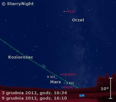 Położenie Marsa podkoniec pierwszej dekady grudnia 2012 r.