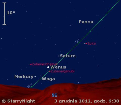 Położenie Wenus, Saturna i  Merkurego pod koniec pierwszej dekady grudnia 2012 r.