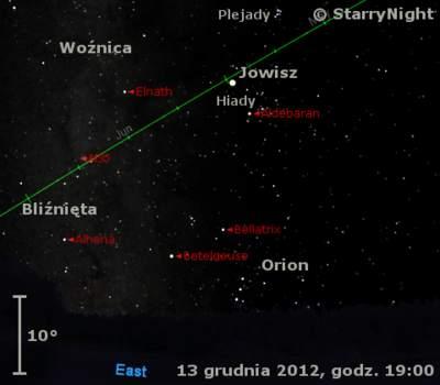 Położenie Jowisza napoczątku drugiej dekady grudnia 2012 r.