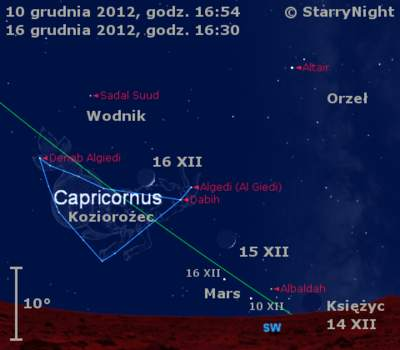 Położenie Księżyca iMarsa napoczątku drugiej dekady grudnia 2012 r.