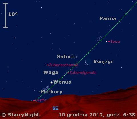 Położenie Wenus, Saturna i Merkurego na początku drugiej dekady grudnia 2012 r.