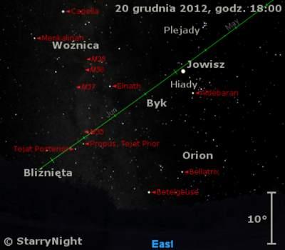 Położenie Jowisza wtrzecim tygodniu grudnia 2012 r.