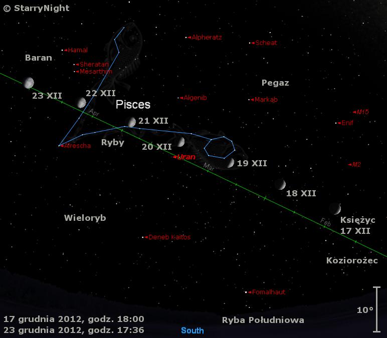 Położenie Księżyca i Urana w trzecim tygodniu grudnia 2012 r.