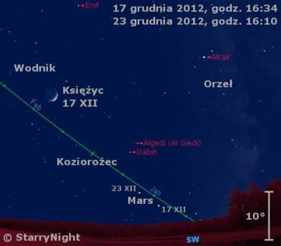 Położenie Marsa wtrzecim tygodniu grudnia 2012 r.