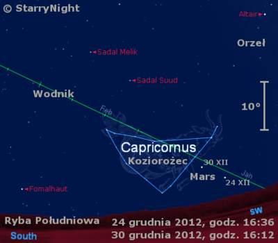 Położenie Marsa wostatnim tygodniu grudnia 2012 r.