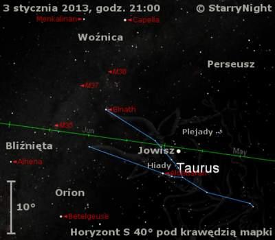 Położenie Jowisza wpierwszym tygodniu 2013 roku