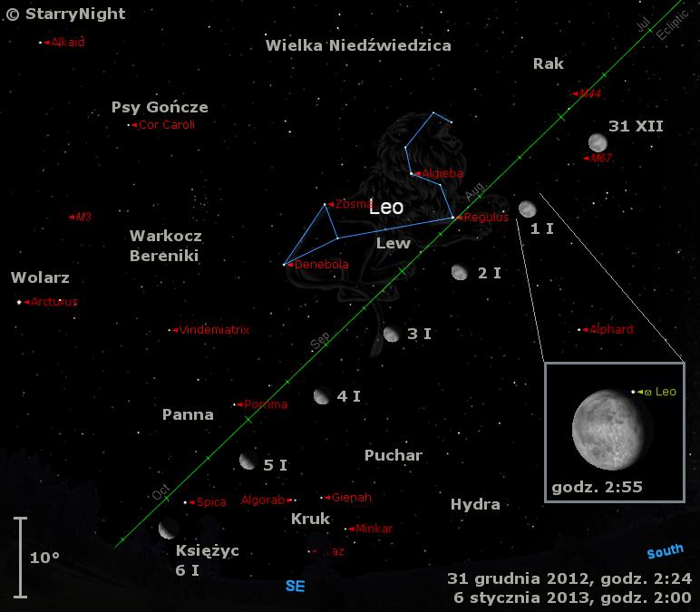 Położenie Księżyca w pierwszym tygodniu 2013 roku