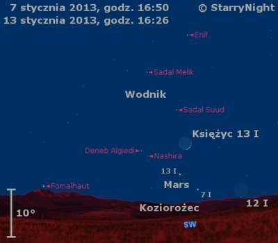 Położenie Księżyca iMarsa wdrugim tygodniu stycznia 2013 r.