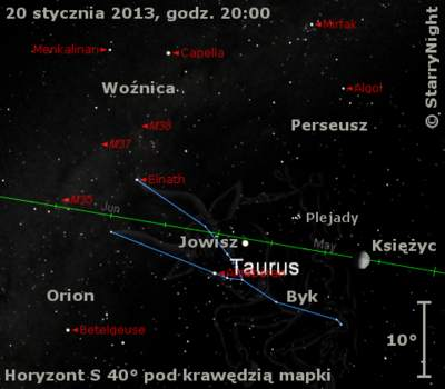 Położenie Jowisza wtrzecim tygodniu stycznia 2013 r.