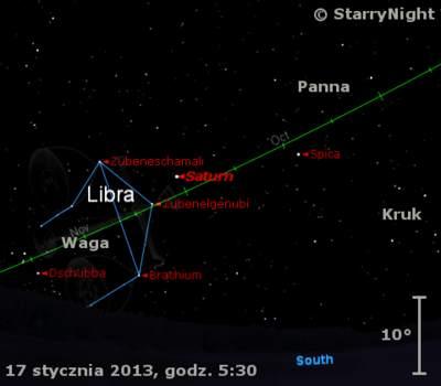 Położenie Saturna iMarsa wtrzecim tygodniu stycznia 2013 r.