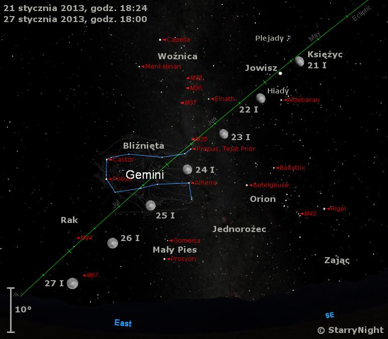 Położenie Księżyca i Jowisza w czwartym tygodniu stycznia 2013 r.