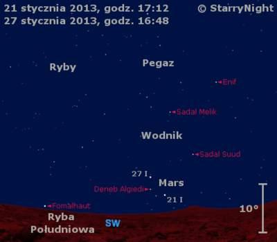 Położenie Marsa wczwartym tygodniu stycznia 2013 r.