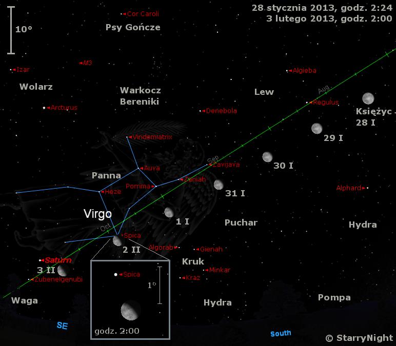 Położenie Księżyc i Saturna na przełomie stycznia i lutego 2013 r.