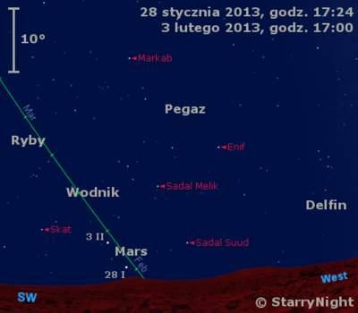 Położenie Marsa naprzełomie stycznia ilutego 2013 r.