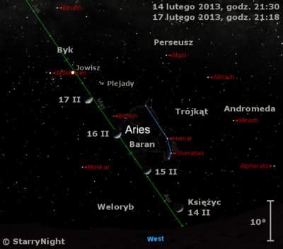 Położenie Księżyca iJowisza napoczątku trzeciego tygodnia lutego 2013 r.