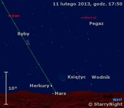 Położenie Merkurego, Księżyca iMarsa napoczątku drugiej dekady lutego 2013 r.