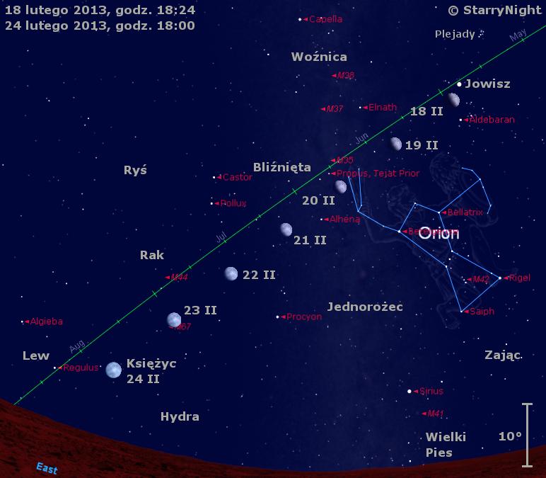 Położenie Księżyca i Jowisza w trzecim tygodniu lutego 2013 r.