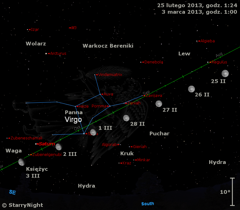 Położenie Księżyca i Saturna na przełomie lutego i marca 2013 r.