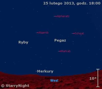 Położenie Merkurego naprzełomie lutego imarca 2013 r.
