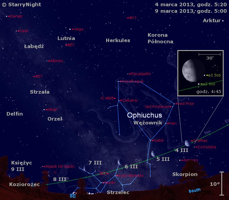 Położenie Księżyca w końcu pierwszej dekady marca 2013 r.