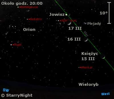 Położenie Jowisza iKsiężyca napoczątku drugiej dekady marca 2013 r.