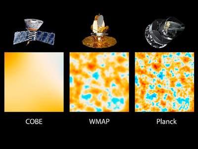 Dokładność pomiarów - COBE, WMAP iPlanck