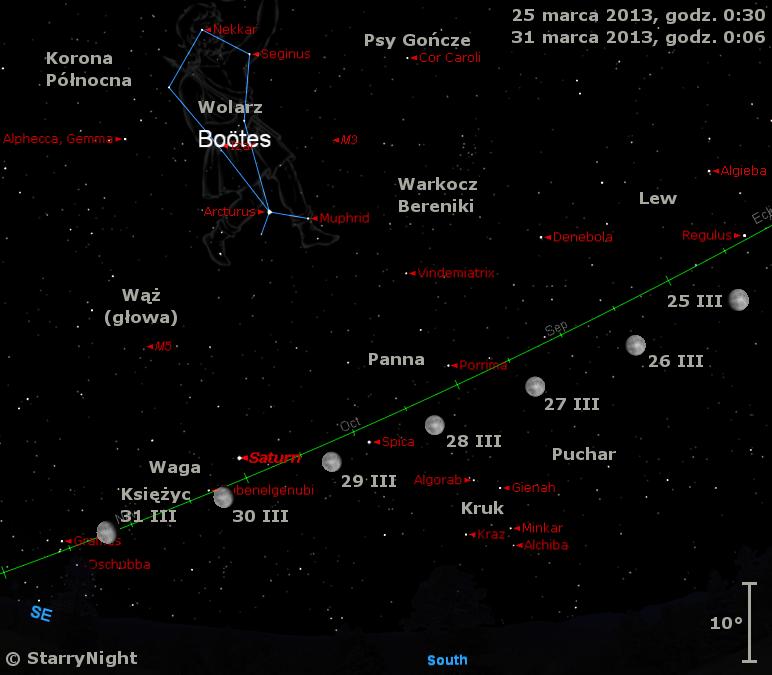 Położenie Księżyca i Saturna w ostatnim tygodniu marca 2013 r.