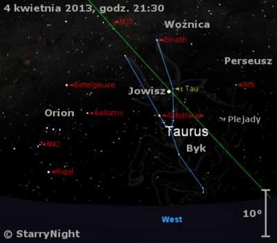 Położenie Jowisza wpierwszym tygodniu kwietnia 2013