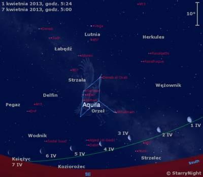 Położenie Księżyca wpierwszym tygodniu kwietnia 2013